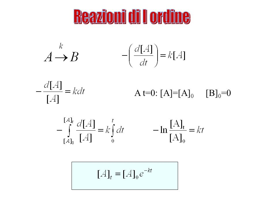 Reazioni di I ordine A t=0: [A]=[A]0 [B]0=0